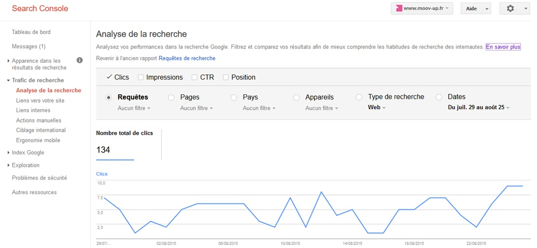 l'API Search Analytics