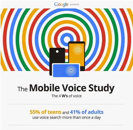 etude recherche vocale google